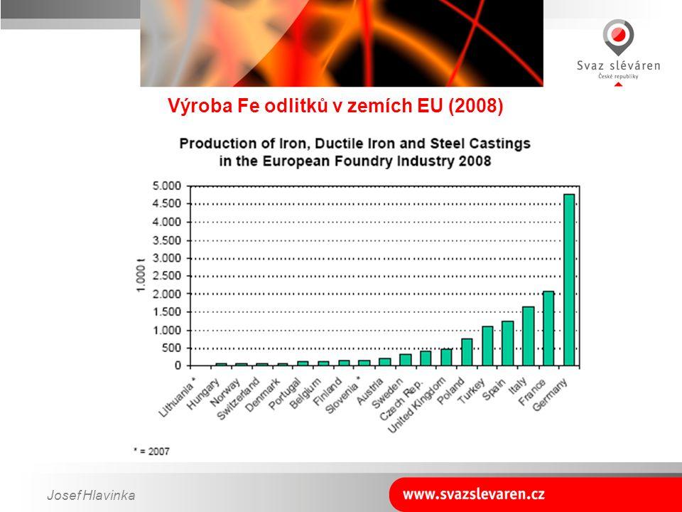 Josef Hlavinka Výroba Fe odlitků v zemích EU (2008)