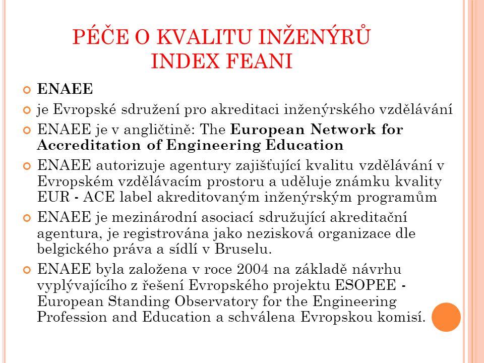 PÉČE O KVALITU INŽENÝRŮ INDEX FEANI ENAEE je Evropské sdružení pro akreditaci inženýrského vzdělávání ENAEE je v angličtině: The European Network for Accreditation of Engineering Education ENAEE autorizuje agentury zajišťující kvalitu vzdělávání v Evropském vzdělávacím prostoru a uděluje známku kvality EUR - ACE label akreditovaným inženýrským programům ENAEE je mezinárodní asociací sdružující akreditační agentura, je registrována jako nezisková organizace dle belgického práva a sídlí v Bruselu.