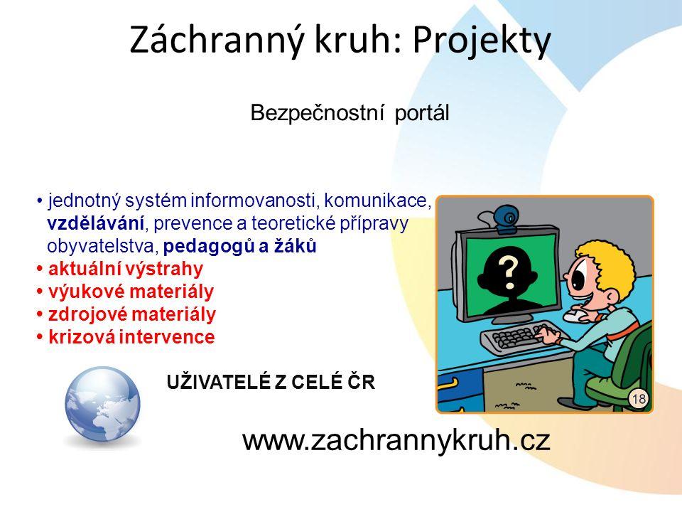 www.zachrannykruh.cz Bezpečnostní portál jednotný systém informovanosti, komunikace, vzdělávání, prevence a teoretické přípravy obyvatelstva, pedagogů