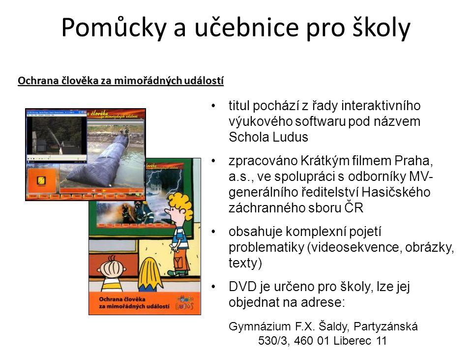 titul pochází z řady interaktivního výukového softwaru pod názvem Schola Ludus zpracováno Krátkým filmem Praha, a.s., ve spolupráci s odborníky MV- ge