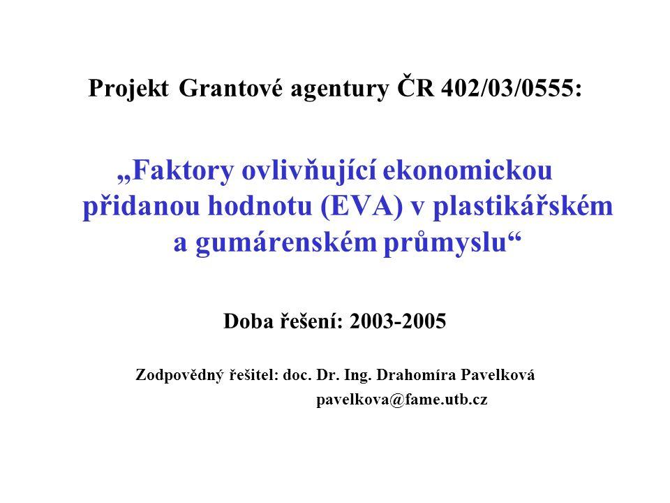 """Projekt Grantové agentury ČR 402/03/0555: """"Faktory ovlivňující ekonomickou přidanou hodnotu (EVA) v plastikářském a gumárenském průmyslu"""" Doba řešení:"""