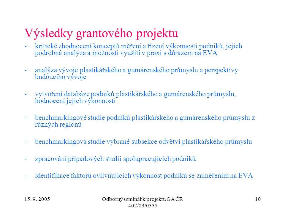 15. 9. 2005Odborný seminář k projektu GA ČR 402/03/0555 10 Výsledky grantového projektu -kritické zhodnocení konceptů měření a řízení výkonnosti podni