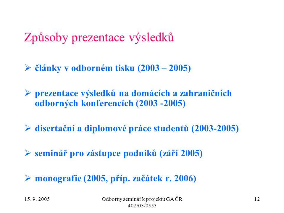 15. 9. 2005Odborný seminář k projektu GA ČR 402/03/0555 12 Způsoby prezentace výsledků  články v odborném tisku (2003 – 2005)  prezentace výsledků n