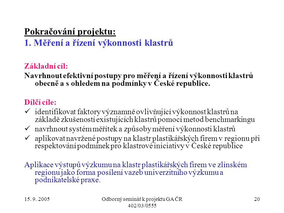 15.9. 2005Odborný seminář k projektu GA ČR 402/03/0555 20 Pokračování projektu: 1.