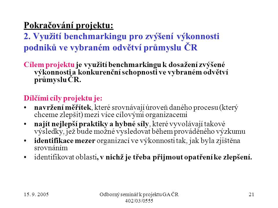 15. 9. 2005Odborný seminář k projektu GA ČR 402/03/0555 21 Pokračování projektu: 2. Využití benchmarkingu pro zvýšení výkonnosti podniků ve vybraném o