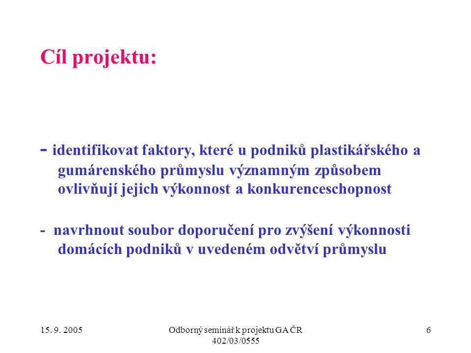 15. 9. 2005Odborný seminář k projektu GA ČR 402/03/0555 6 Cíl projektu: - identifikovat faktory, které u podniků plastikářského a gumárenského průmysl