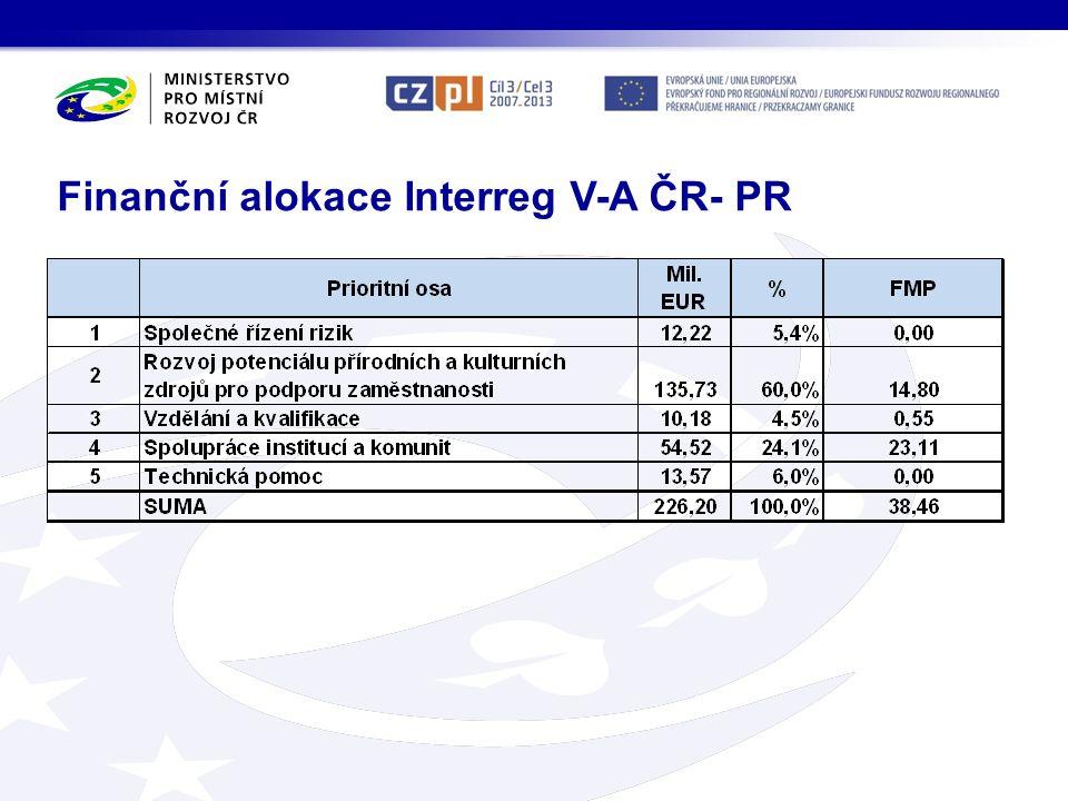 Finanční alokace Interreg V-A ČR- PR