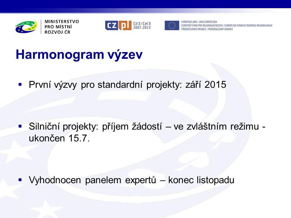 Harmonogram výzev  První výzvy pro standardní projekty: září 2015  Silniční projekty: příjem žádostí – ve zvláštním režimu - ukončen 15.7.  Vyhodno