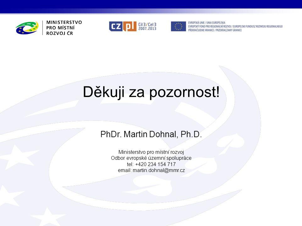 Děkuji za pozornost. PhDr. Martin Dohnal, Ph.D.