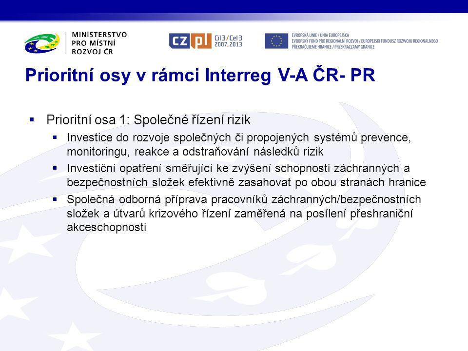 Prioritní osy v rámci Interreg V-A ČR- PR  Prioritní osa 1: Společné řízení rizik  Investice do rozvoje společných či propojených systémů prevence,