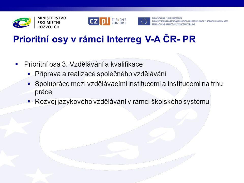  Prioritní osa 3: Vzdělávání a kvalifikace  Příprava a realizace společného vzdělávání  Spolupráce mezi vzdělávacími institucemi a institucemi na trhu práce  Rozvoj jazykového vzdělávání v rámci školského systému Prioritní osy v rámci Interreg V-A ČR- PR