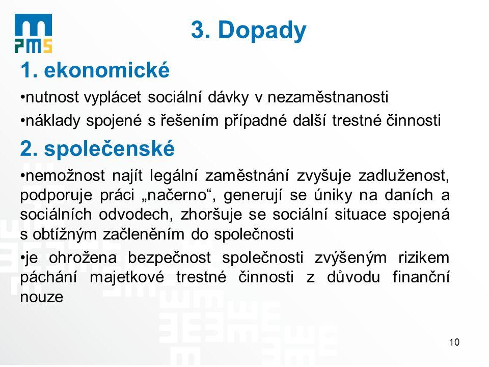 3. Dopady 1. ekonomické nutnost vyplácet sociální dávky v nezaměstnanosti náklady spojené s řešením případné další trestné činnosti 2. společenské nem