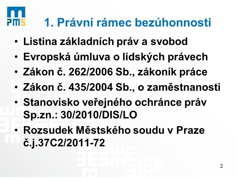 1. Právní rámec bezúhonnosti Listina základních práv a svobod Evropská úmluva o lidských právech Zákon č. 262/2006 Sb., zákoník práce Zákon č. 435/200