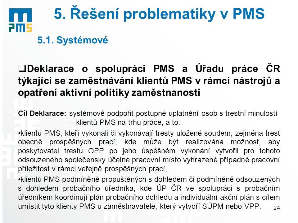 5. Řešení problematiky v PMS 5.1. Systémové  Deklarace o spolupráci PMS a Úřadu práce ČR týkající se zaměstnávání klientů PMS v rámci nástrojů a opat