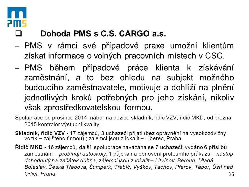  Dohoda PMS s C.S. CARGO a.s. ‒ PMS v rámci své případové praxe umožní klientům získat informace o volných pracovních místech v CSC. ‒ PMS během příp