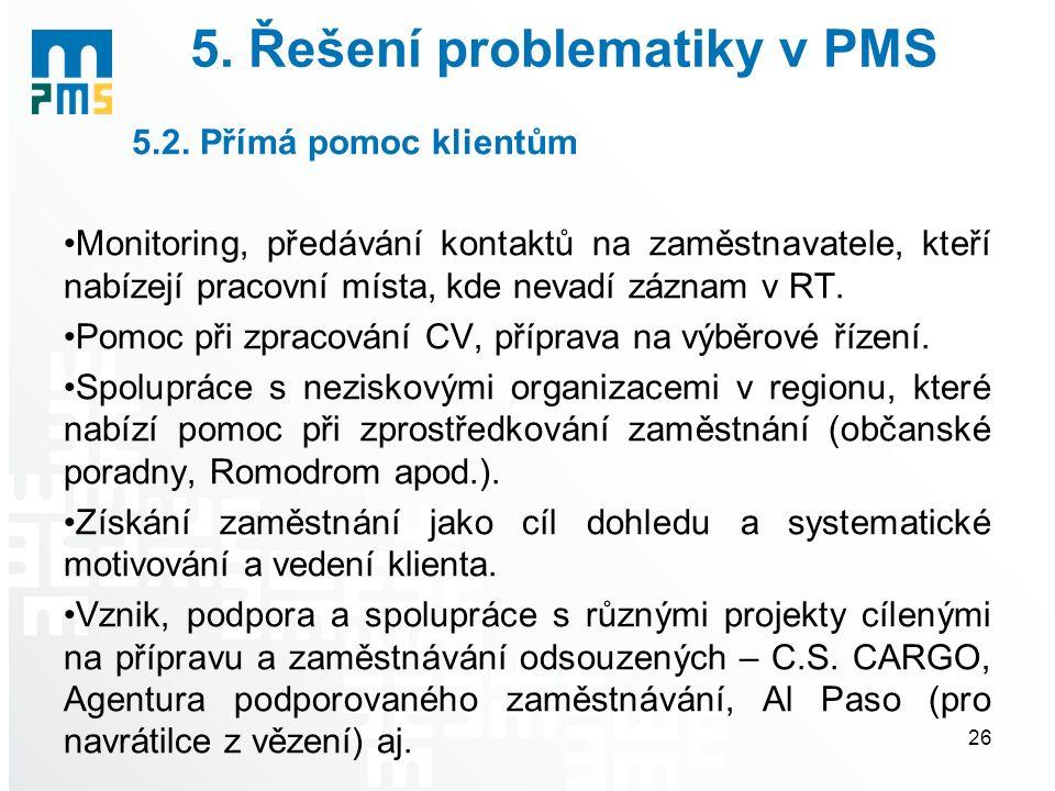 5. Řešení problematiky v PMS 5.2. Přímá pomoc klientům Monitoring, předávání kontaktů na zaměstnavatele, kteří nabízejí pracovní místa, kde nevadí záz
