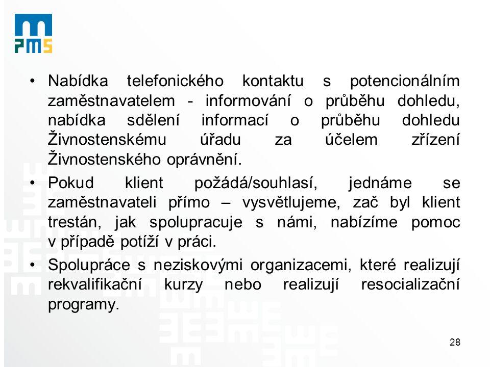 Nabídka telefonického kontaktu s potencionálním zaměstnavatelem - informování o průběhu dohledu, nabídka sdělení informací o průběhu dohledu Živnostenskému úřadu za účelem zřízení Živnostenského oprávnění.
