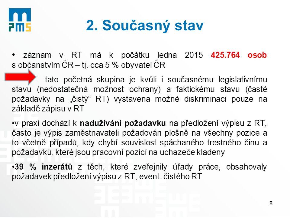 2. Současný stav záznam v RT má k počátku ledna 2015 425.764 osob s občanstvím ČR – tj. cca 5 % obyvatel ČR tato početná skupina je kvůli i současnému