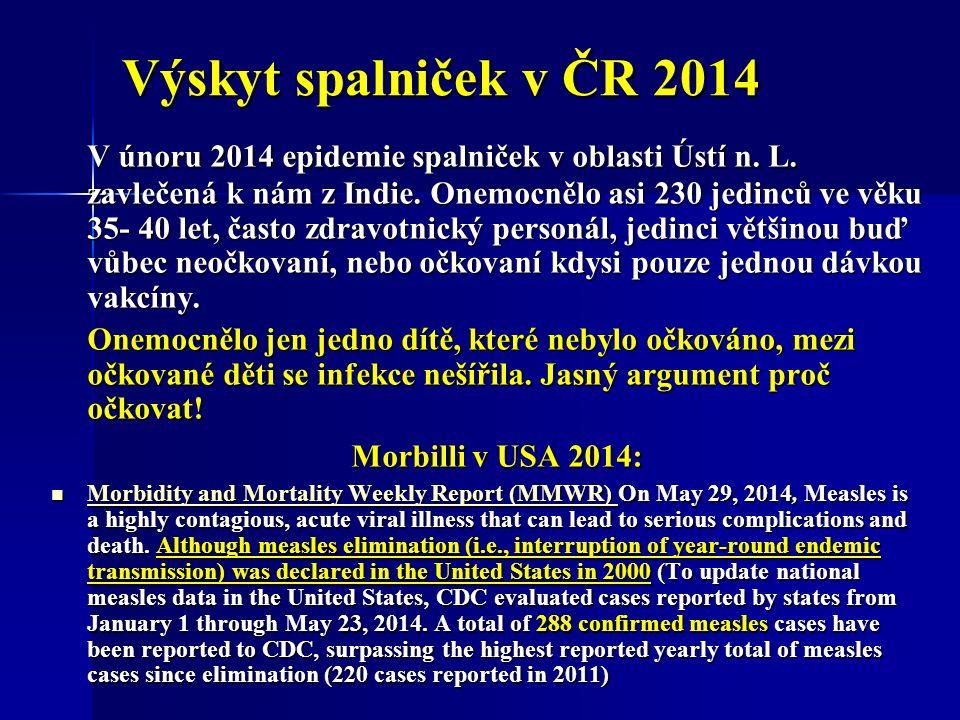 Výskyt spalniček v ČR 2014 V únoru 2014 epidemie spalniček v oblasti Ústí n.