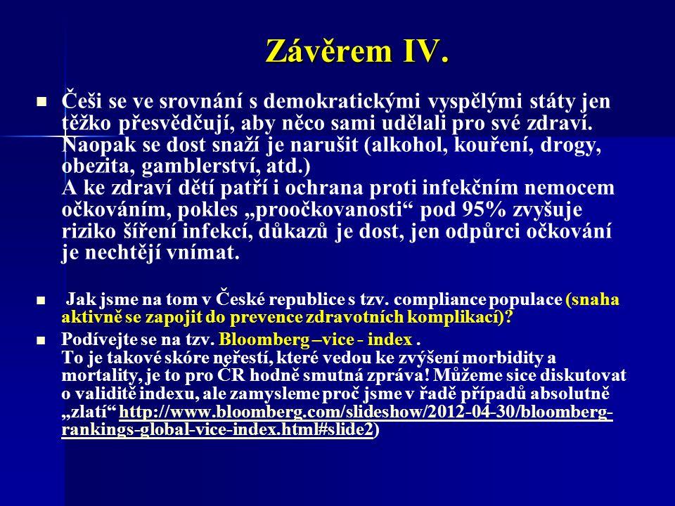 Závěrem IV.