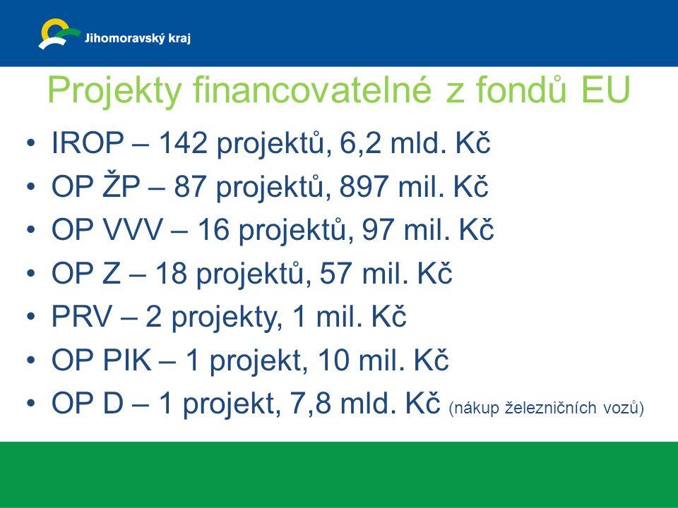 Projekty financovatelné z fondů EU IROP – 142 projektů, 6,2 mld.