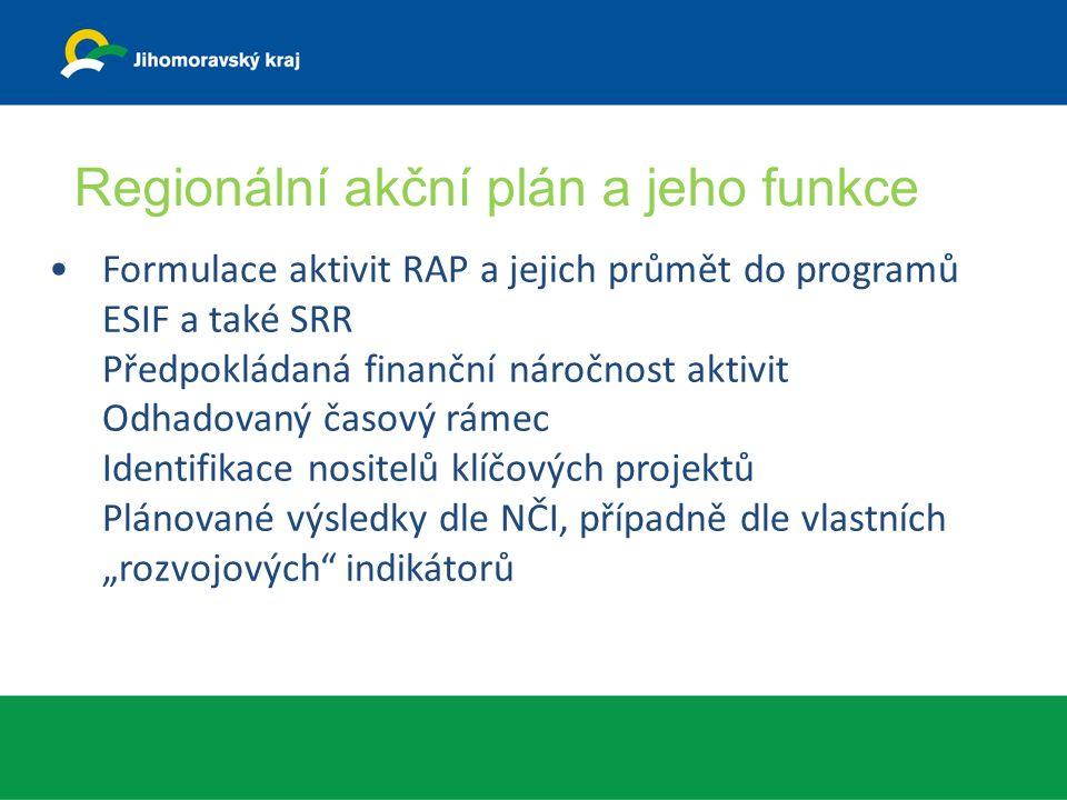 """Formulace aktivit RAP a jejich průmět do programů ESIF a také SRR Předpokládaná finanční náročnost aktivit Odhadovaný časový rámec Identifikace nositelů klíčových projektů Plánované výsledky dle NČI, případně dle vlastních """"rozvojových indikátorů Regionální akční plán a jeho funkce"""