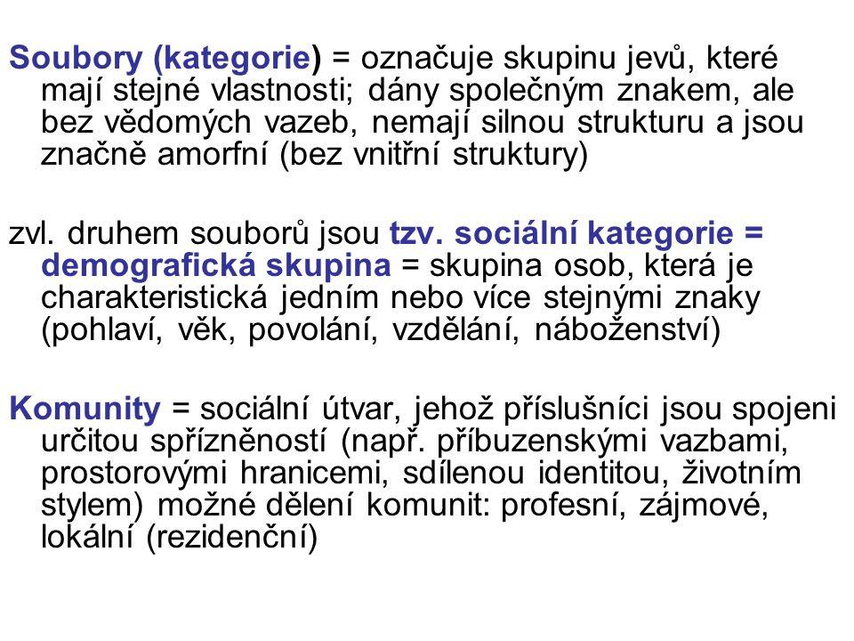 Soubory (kategorie) = označuje skupinu jevů, které mají stejné vlastnosti; dány společným znakem, ale bez vědomých vazeb, nemají silnou strukturu a js