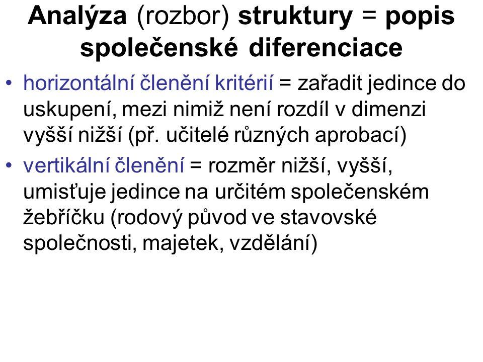 Analýza (rozbor) struktury = popis společenské diferenciace horizontální členění kritérií = zařadit jedince do uskupení, mezi nimiž není rozdíl v dimenzi vyšší nižší (př.