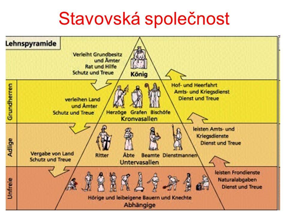 Stavovská společnost