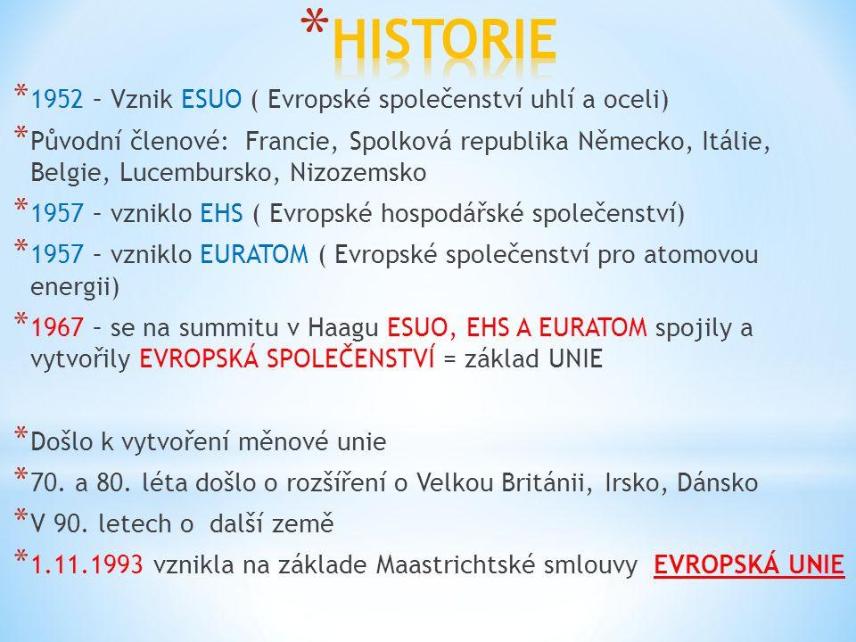 * 1952 – Vznik ESUO ( Evropské společenství uhlí a oceli) * Původní členové: Francie, Spolková republika Německo, Itálie, Belgie, Lucembursko, Nizozemsko * 1957 – vzniklo EHS ( Evropské hospodářské společenství) * 1957 – vzniklo EURATOM ( Evropské společenství pro atomovou energii) * 1967 – se na summitu v Haagu ESUO, EHS A EURATOM spojily a vytvořily EVROPSKÁ SPOLEČENSTVÍ = základ UNIE * Došlo k vytvoření měnové unie * 70.