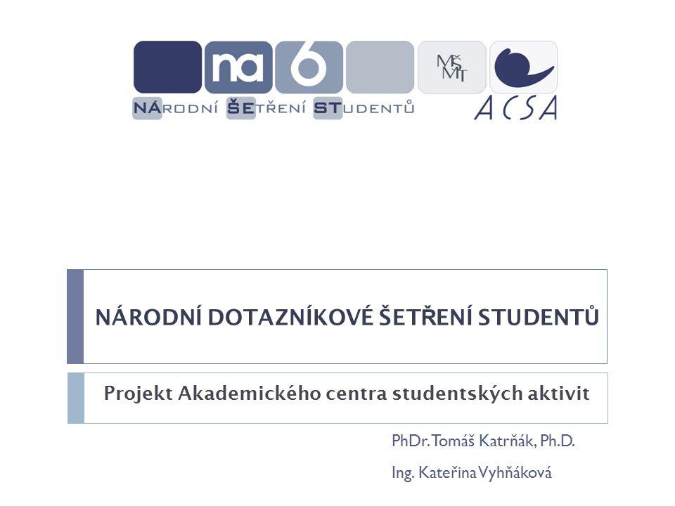 NÁRODNÍ DOTAZNÍKOVÉ ŠET Ř ENÍ STUDENT Ů Projekt Akademického centra studentských aktivit PhDr.