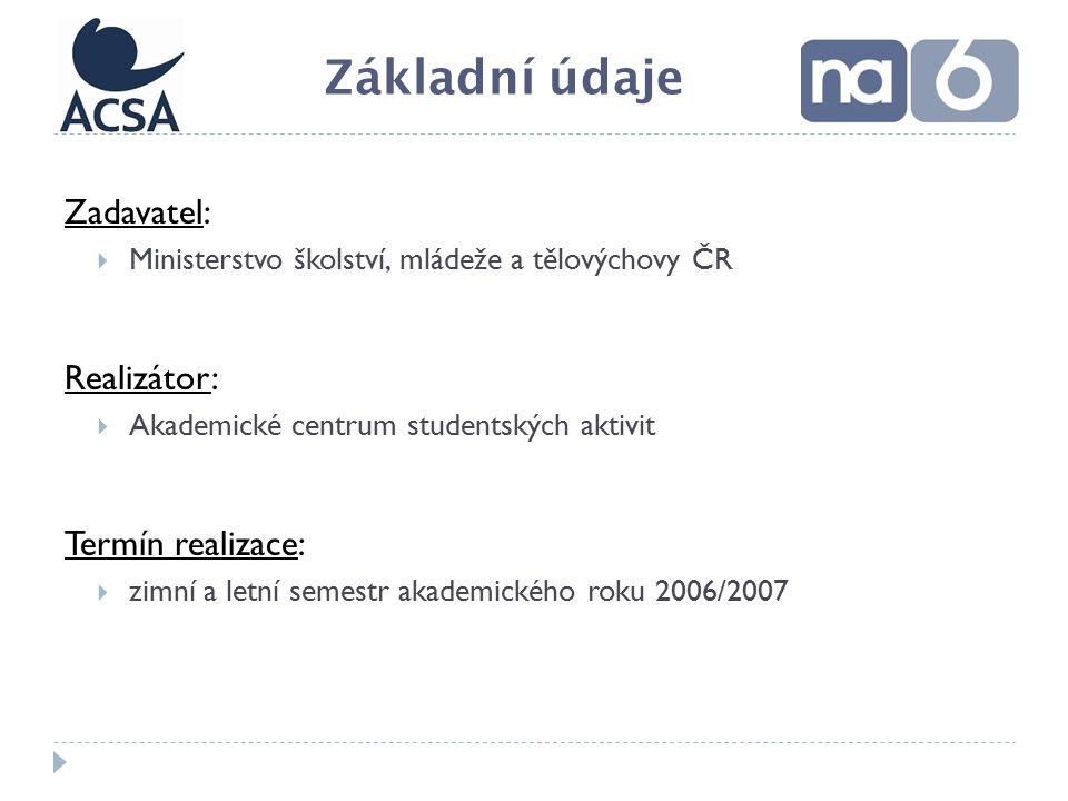 Národní dotazníkové šetření studentů (zkr.
