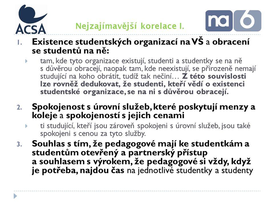 1. Existence studentských organizací na VŠ a obracení se studentů na ně:  tam, kde tyto organizace existují, studenti a studentky se na ně s důvěrou
