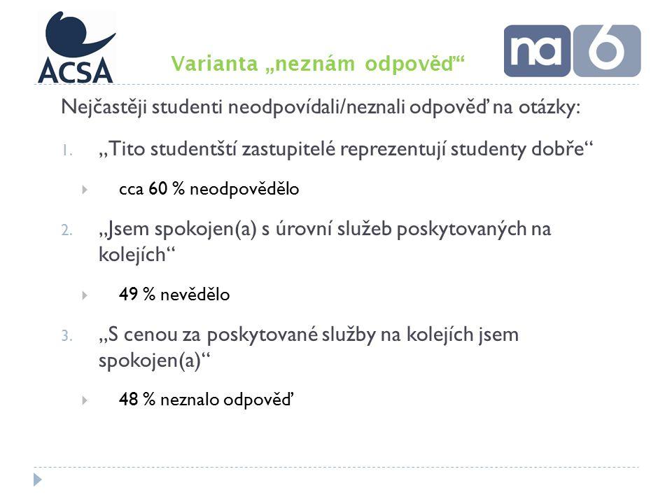 Nejčastěji studenti neodpovídali/neznali odpověď na otázky: 1.