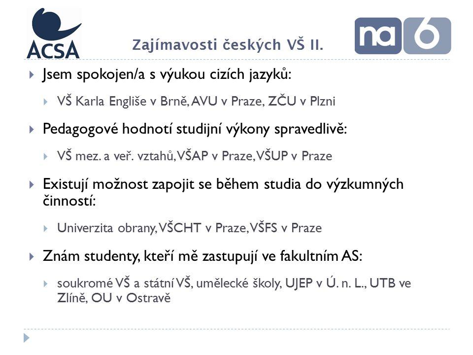  Jsem spokojen/a s výukou cizích jazyků:  VŠ Karla Engliše v Brně, AVU v Praze, ZČU v Plzni  Pedagogové hodnotí studijní výkony spravedlivě:  VŠ mez.