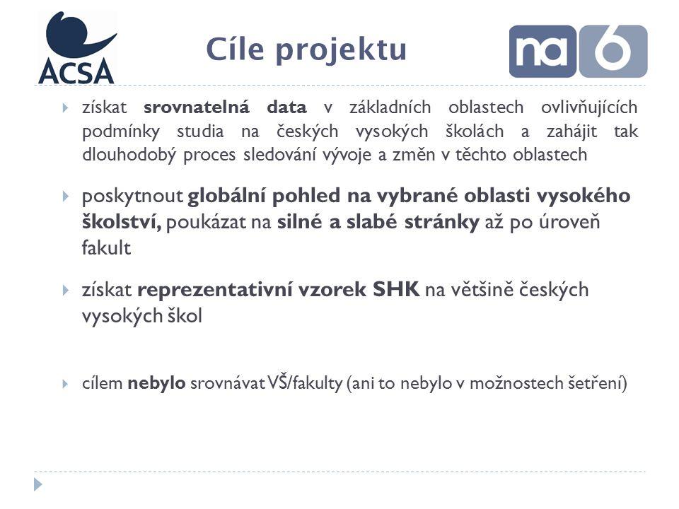  získat srovnatelná data v základních oblastech ovlivňujících podmínky studia na českých vysokých školách a zahájit tak dlouhodobý proces sledování vývoje a změn v těchto oblastech  poskytnout globální pohled na vybrané oblasti vysokého školství, poukázat na silné a slabé stránky až po úroveň fakult  získat reprezentativní vzorek SHK na většině českých vysokých škol  cílem nebylo srovnávat VŠ/fakulty (ani to nebylo v možnostech šetření) Cíle projektu