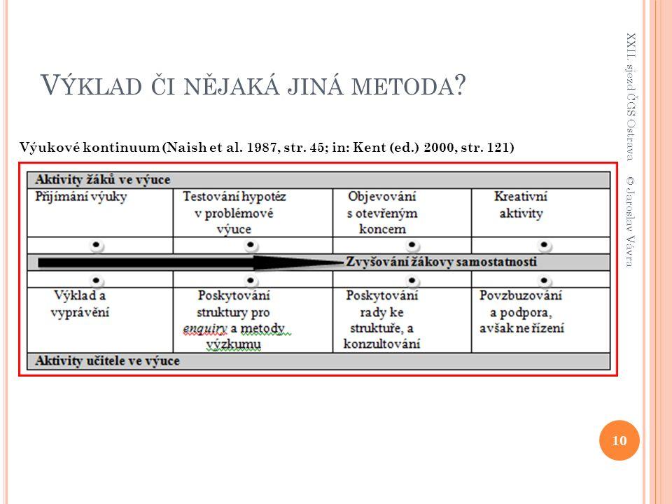 V ÝKLAD ČI NĚJAKÁ JINÁ METODA . XXII.
