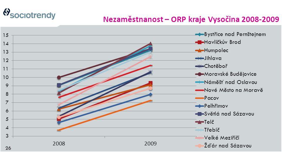 26 Nezaměstnanost – ORP kraje Vysočina 2008-2009