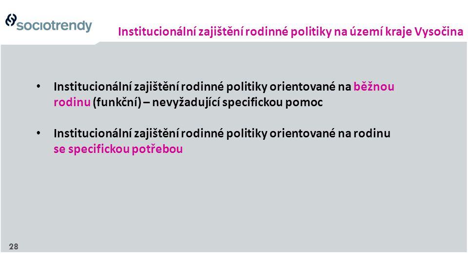 Institucionální zajištění rodinné politiky na území kraje Vysočina Institucionální zajištění rodinné politiky orientované na běžnou rodinu (funkční) – nevyžadující specifickou pomoc Institucionální zajištění rodinné politiky orientované na rodinu se specifickou potřebou 28