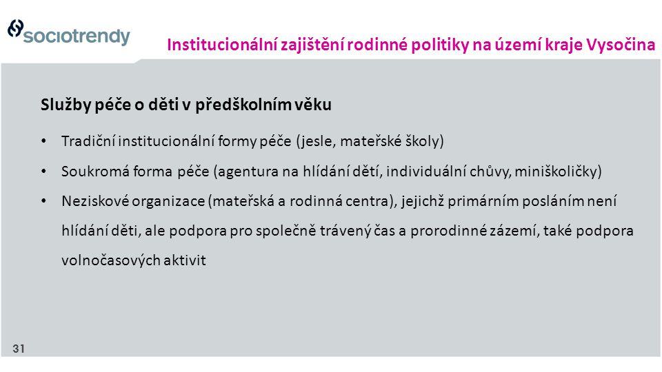 Služby péče o děti v předškolním věku Institucionální zajištění rodinné politiky na území kraje Vysočina Tradiční institucionální formy péče (jesle, m
