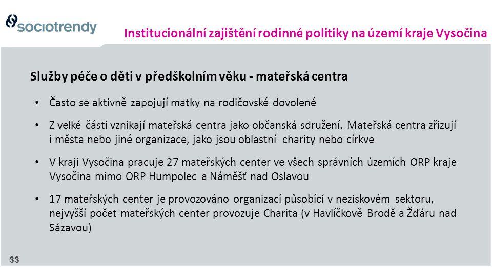 Institucionální zajištění rodinné politiky na území kraje Vysočina Často se aktivně zapojují matky na rodičovské dovolené Z velké části vznikají mateřská centra jako občanská sdružení.