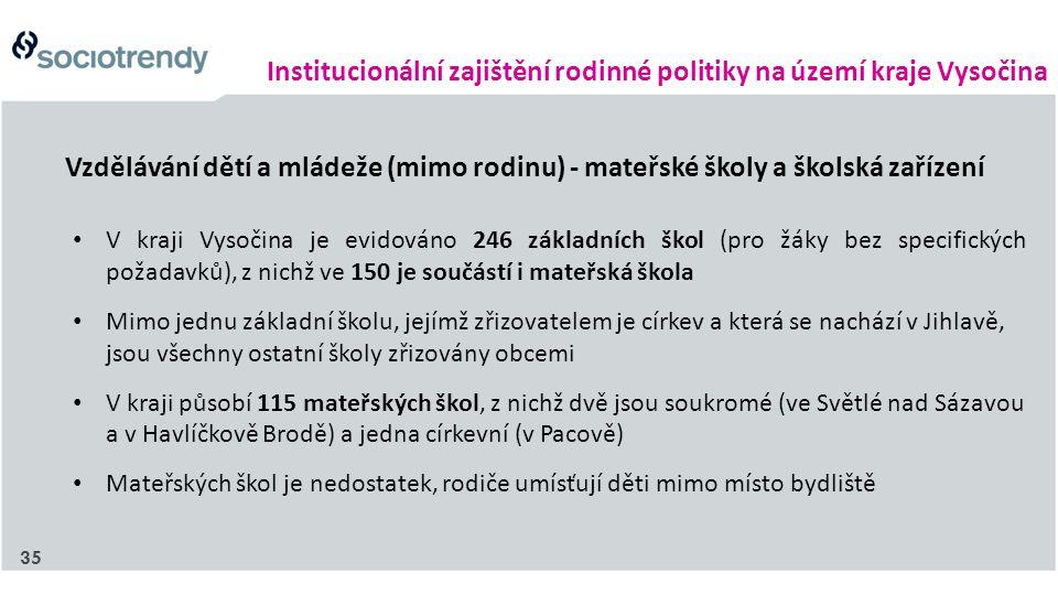Institucionální zajištění rodinné politiky na území kraje Vysočina Vzdělávání dětí a mládeže (mimo rodinu) - mateřské školy a školská zařízení V kraji