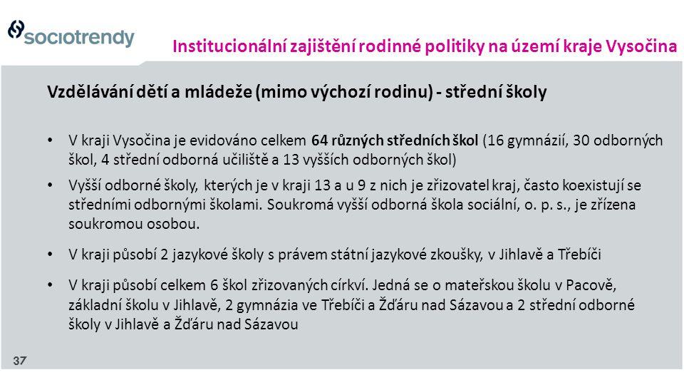 Institucionální zajištění rodinné politiky na území kraje Vysočina Vzdělávání dětí a mládeže (mimo výchozí rodinu) - střední školy V kraji Vysočina je