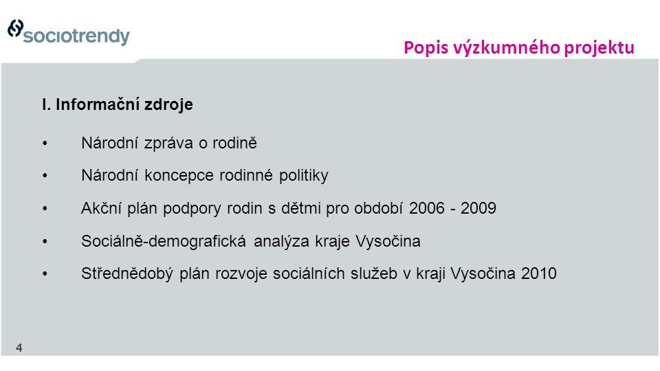 Národní zpráva o rodině Národní koncepce rodinné politiky Akční plán podpory rodin s dětmi pro období 2006 - 2009 Sociálně-demografická analýza kraje Vysočina Střednědobý plán rozvoje sociálních služeb v kraji Vysočina 2010 4 Popis výzkumného projektu I.