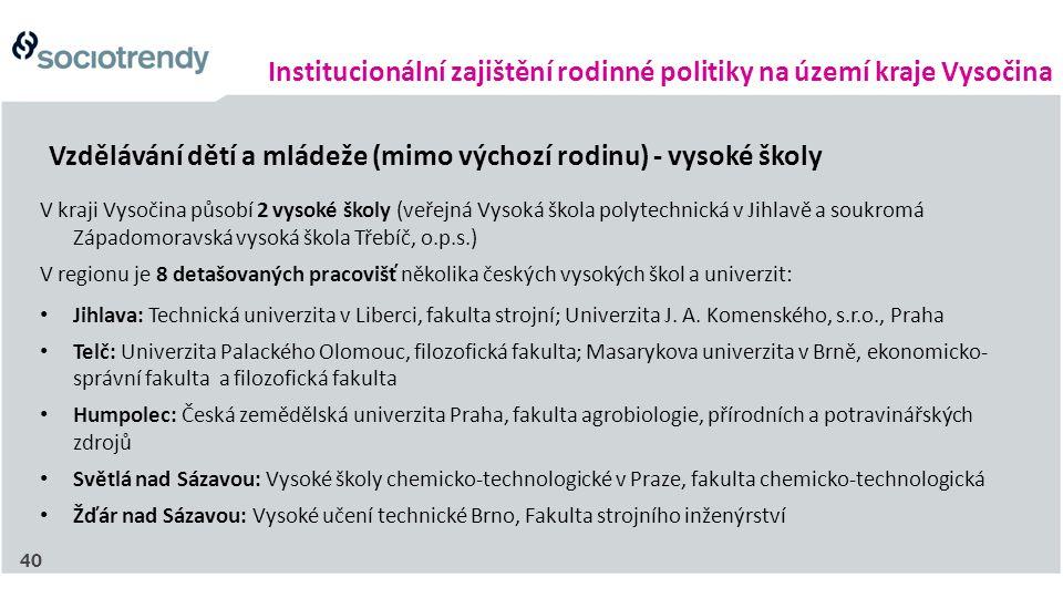 Institucionální zajištění rodinné politiky na území kraje Vysočina Vzdělávání dětí a mládeže (mimo výchozí rodinu) - vysoké školy V kraji Vysočina půs