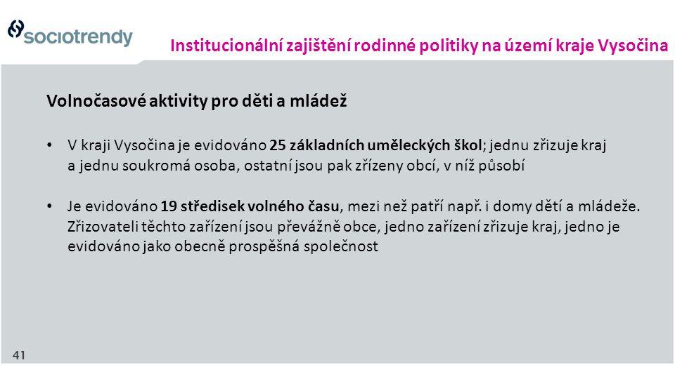 Institucionální zajištění rodinné politiky na území kraje Vysočina Volnočasové aktivity pro děti a mládež V kraji Vysočina je evidováno 25 základních