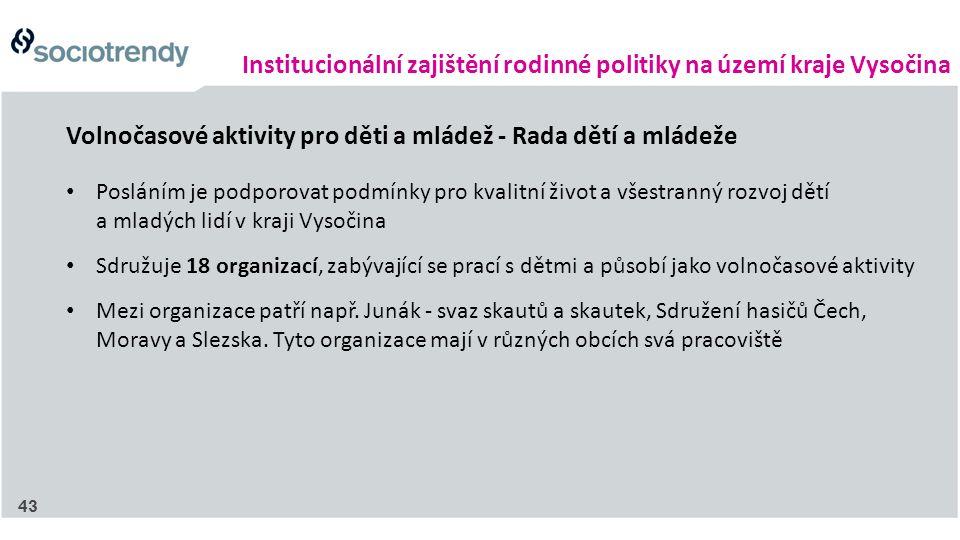 Institucionální zajištění rodinné politiky na území kraje Vysočina Volnočasové aktivity pro děti a mládež - Rada dětí a mládeže Posláním je podporovat