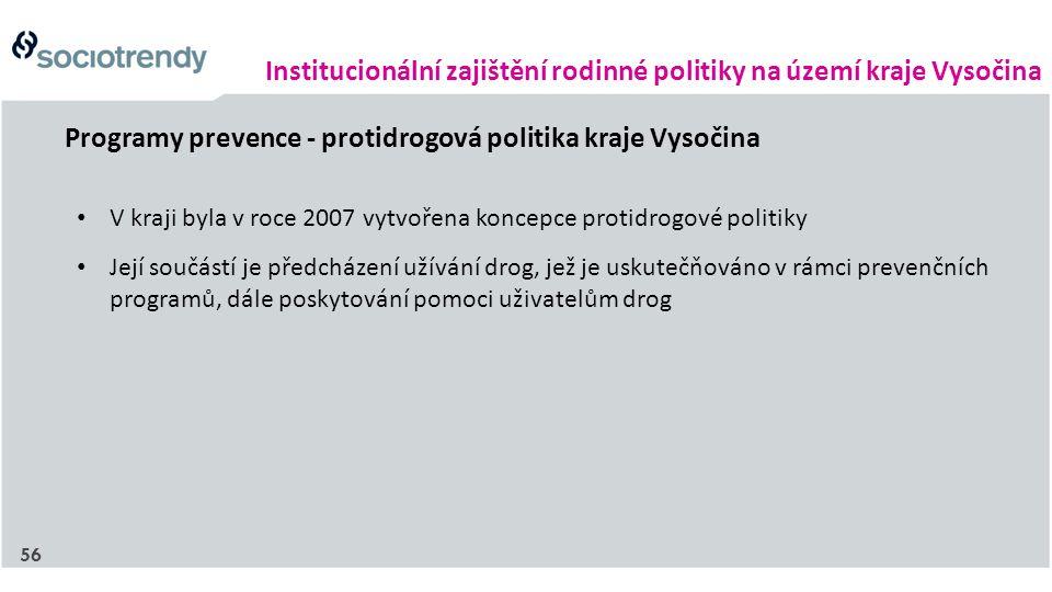 Institucionální zajištění rodinné politiky na území kraje Vysočina Programy prevence - protidrogová politika kraje Vysočina V kraji byla v roce 2007 vytvořena koncepce protidrogové politiky Její součástí je předcházení užívání drog, jež je uskutečňováno v rámci prevenčních programů, dále poskytování pomoci uživatelům drog 56