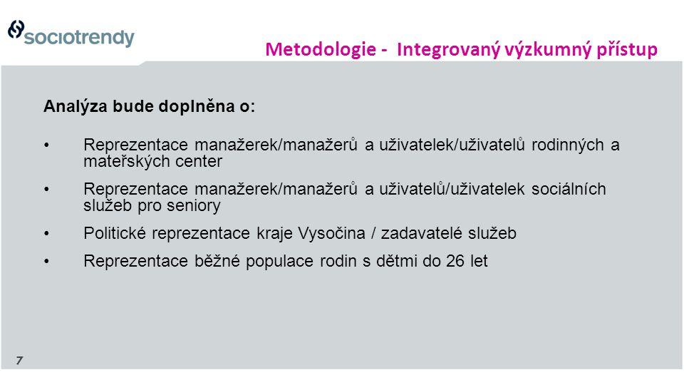 Analýza bude doplněna o: Reprezentace manažerek/manažerů a uživatelek/uživatelů rodinných a mateřských center Reprezentace manažerek/manažerů a uživatelů/uživatelek sociálních služeb pro seniory Politické reprezentace kraje Vysočina / zadavatelé služeb Reprezentace běžné populace rodin s dětmi do 26 let 7 Metodologie - Integrovaný výzkumný přístup