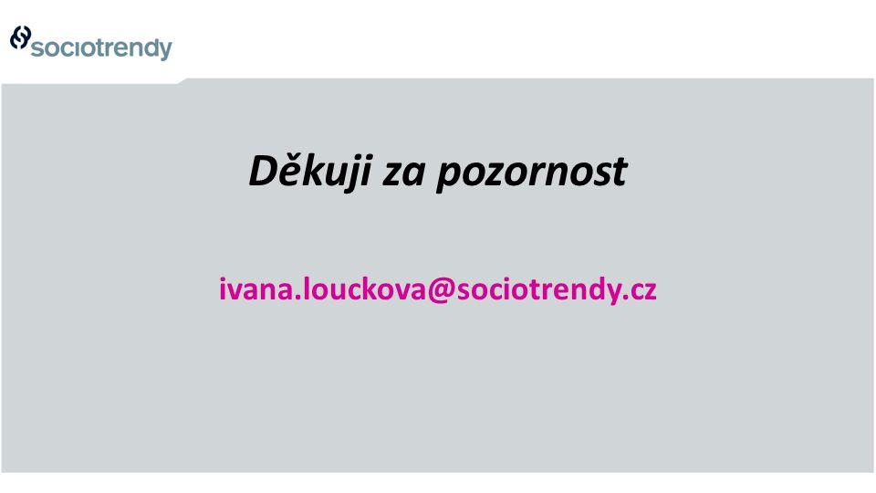 Děkuji za pozornost ivana.louckova@sociotrendy.cz